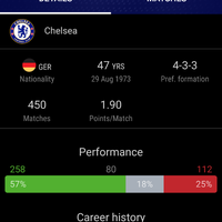 chelsea-football-club-20-21---the-empire-strikes-back--chelsea-kaskus