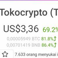 sentimen-negatif-mendominasi-harga-uang-kripto-bitcoin-jatuh-10