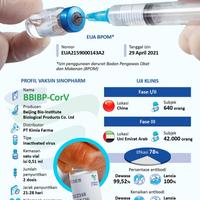kimia-farma-sinopharm-beda-kami-tidak-memanfaatkan-vaksinasi-untuk-tujuan-komersial