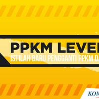 ppkm-level-4-diperpanjang-aturan-ketat-masih-berlaku