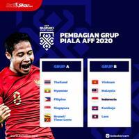 timnas-indonesia-masuk-grup-b-piala-aff-2020-bersama-malaysia-dan-vietnam
