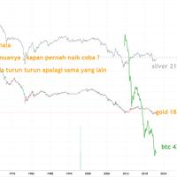tolak-bitcoin-atm-uang-kripto-dibakar-massa