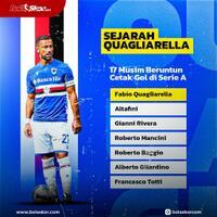 sampdoria-2-2-inter-milan-tren-kemenangan-nerazzurri-terhenti