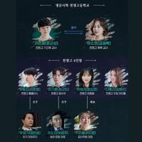review-mr-temporary-drama-korea-tentang-kasus-pembunuhan-di-sma-elit