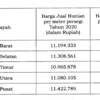 anies-patok-harga-jual-rusun-di-dki-rata-rata-rp-112-juta-m2