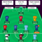 fantasy-soccer-room-league-season-2018-2019--set-your-the-best-strategy