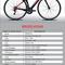 tips-pecinta-roadbike-masuk