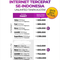 info-daftar-internet-service-provider-bandung