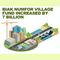 biak-numfor-village-fund-2020-reaches-rp209-billion