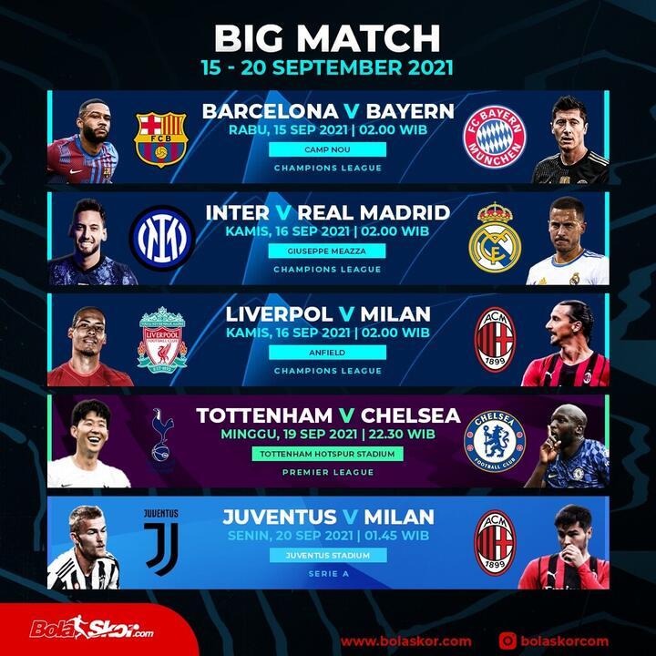 Prediksi Inter Milan Vs Real Madrid: Ajang Balas Dendam