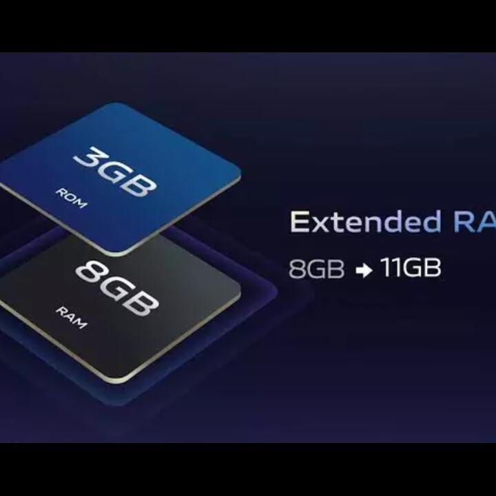 Fitur Extended RAM Pada Ponsel Gimmick Atau Bukan?