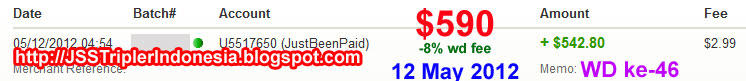 JSS Tripler - Dapat Profit Tiap Hari Jam 6 Sore [Bonus Referral Inside]