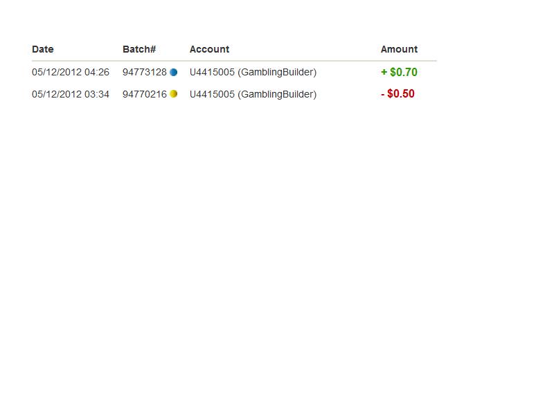 [dreambanned] tips money game baru bisa profit 5$ setiap hari