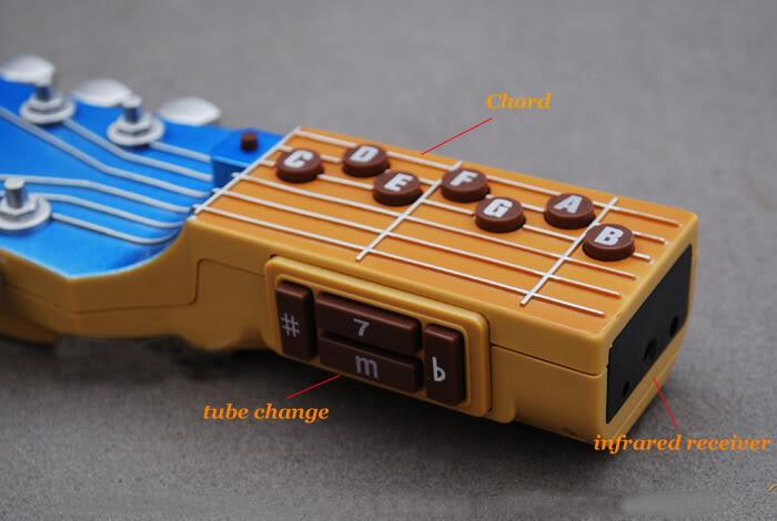 Air Guitar (Gitar tanpa senar)