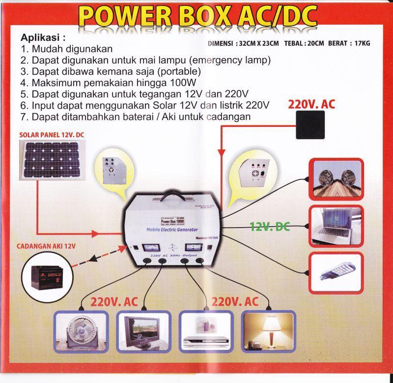 Power Box AC/DC