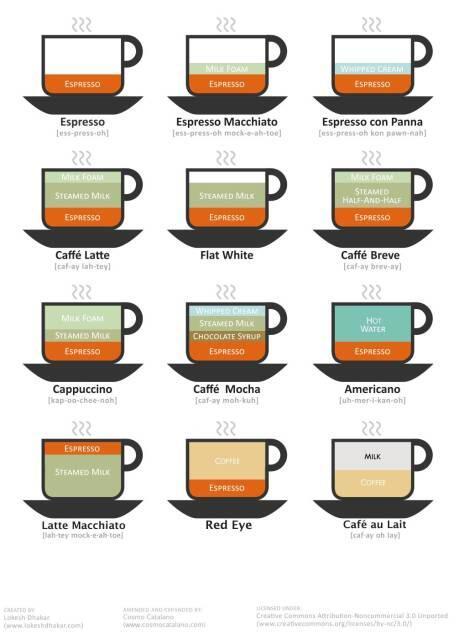 SCAK (Specialty Coffee Association of Kaskus)