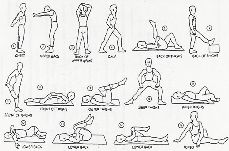 Cara mengatasi kram
