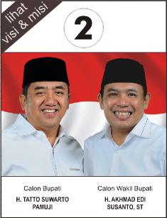 Pemilu Bupati Cilacap (Orang Cilacap Wajib Masuk)