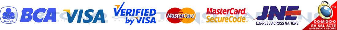 BLACKBERRY® MONZA 9860 GARANSI TAM ORIGINAL CALL:082-333-666-866 Harga Rp.2.500.000,-