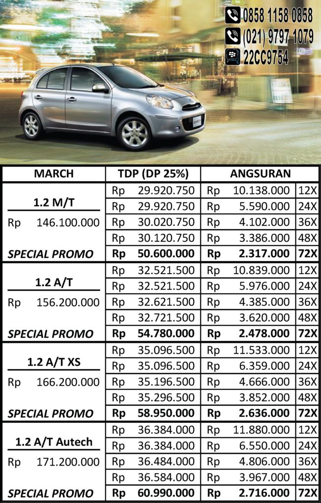 Nissan March 1.2 Manual 2012 Harga 43jt