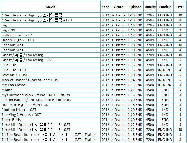Obral DVD Korea K-Drama