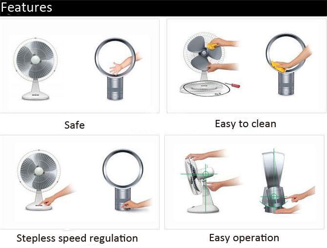 kipas angin modern-aman-stylish-keren-hemat listrik (tanpa blade kipas)