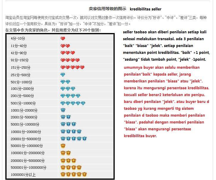 Jasa Pembelian barang dari taobao china import cocok buat ol shop / toko