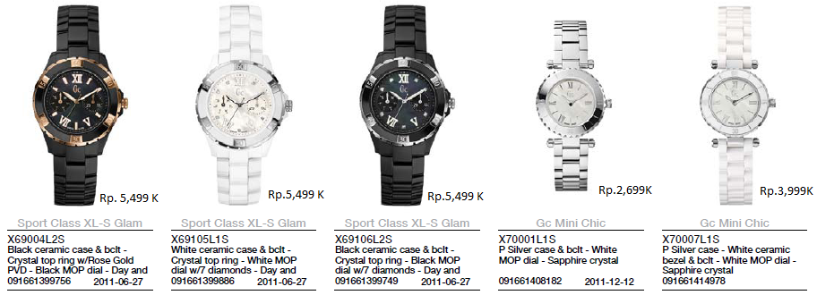 JAM TANGAN ORIGINAL GUESS COLLECTION