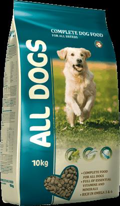 Dog Food untuk semua jenis anjing,, harga obral