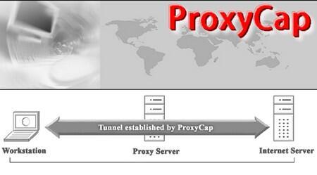 Url regex squid proxy