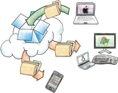 Dropbox - sangat berguna & murni gratis (kapasitas 2 giga byte free & cross platform)