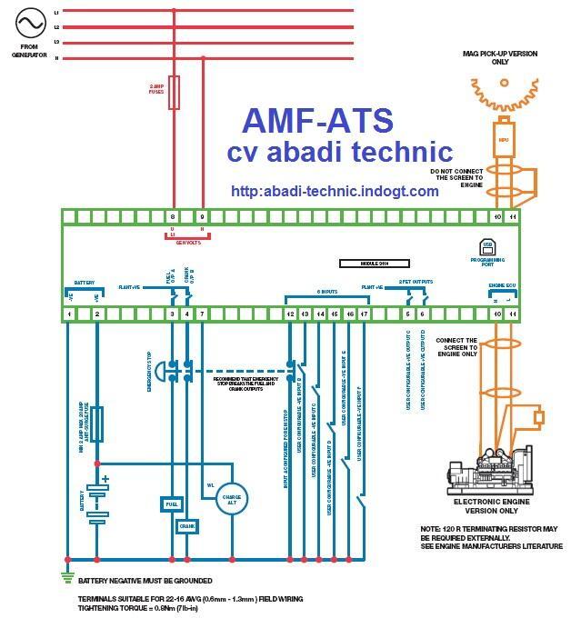 Wiring diagram ats sederhana on telecommunications diagram, panel wiring icon, electricians diagram, assembly diagram, installation diagram, plc diagram, drilling diagram, troubleshooting diagram, instrumentation diagram, solar panels diagram, grounding diagram, rslogix diagram,