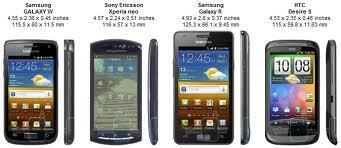 JUAL MURAH-MERIAH Samsung Galaxy W, Harga 1,7juta HUB/sms: 089638302111
