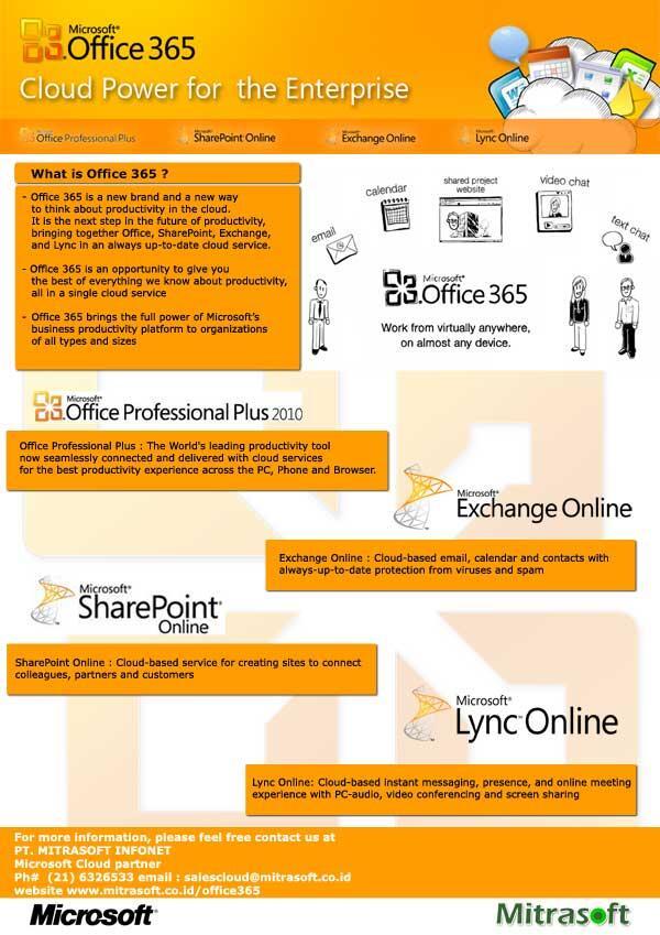 Office 365 Untuk Small Bisnis Dan Akademi Gratis Kaskus