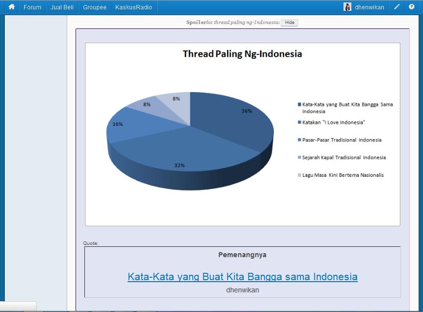 {wajib liat} Kata-kata yg membuat kita bangga dengan INDONESIA,di banding ngara lain!