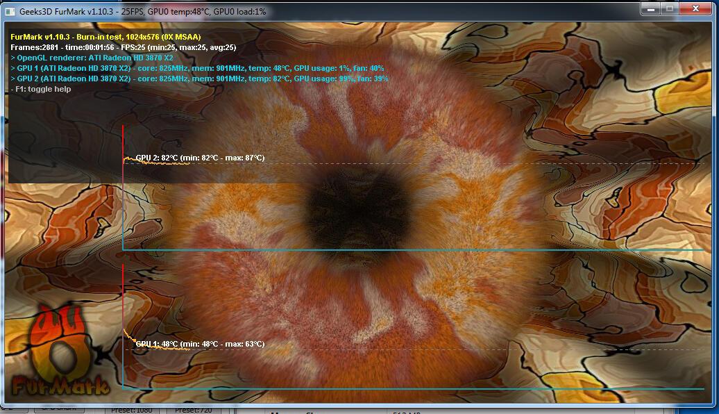 (~^0^)~***VGA Beracun Second ATI Radeon™ HD 3870 X2series***~(^0^~)