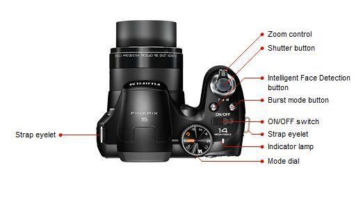 Kamera Prosumer Fujifilm FInepix S2980 | S4500 | HS25 EXR (BNIB)