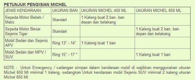 MICHEL TIRE Inflator & Sealer - Penambal ban+tekanan angin otomatis