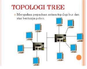 Kelebihan dan Kelemahan Topologi Jaringan Komputer | KASKUS