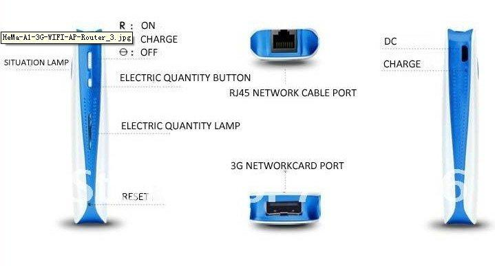 Pusat Grosir MODEM USB 3G/HSDPA di BATAM maupun Luar KOTA