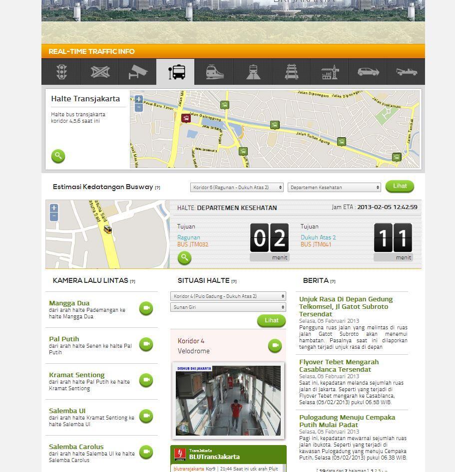 ITS (Information Traffic System) Jakarta telah Online