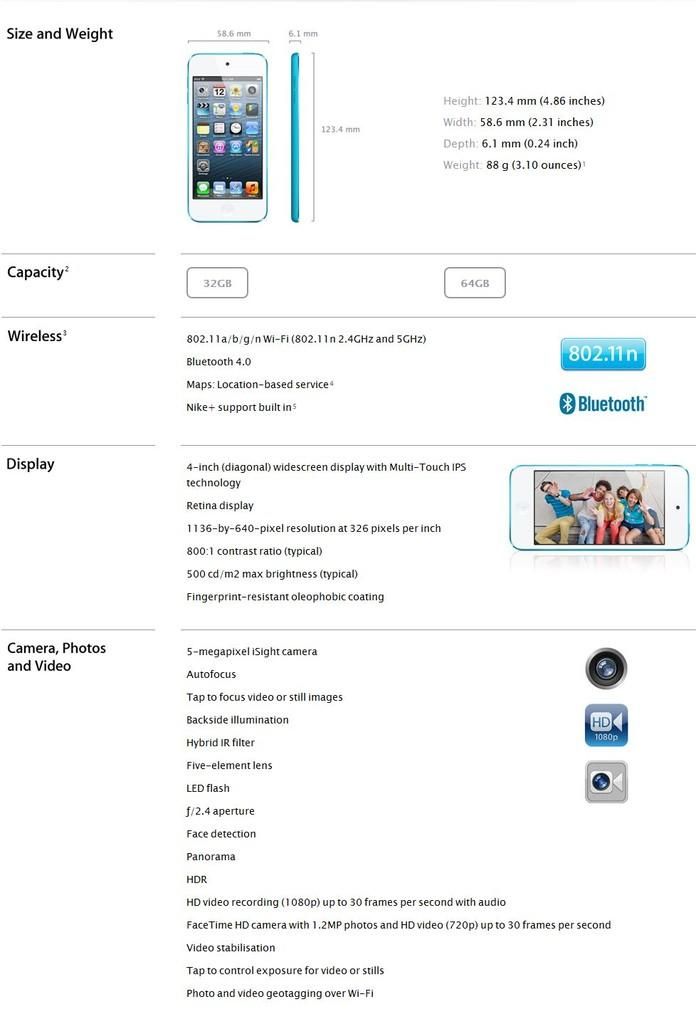 Blackberry Z 10 -iPhone 5 64 GB harga murah & bergaransi 1 thun