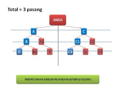 "Bedah MLM... Topik ""Marketing Plan"" by liputanmlm.com"