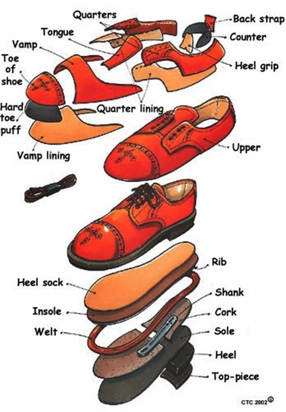 Calceus Footwear ^^ Handmade Custom Shoes..Melayani Pembuatan Sepatu Custom
