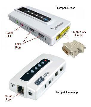 Alat Penghubung Komputer ke Monitor lewat jaringan LAN (over IP)
