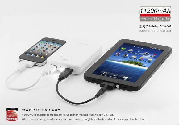 **Yoobao** Powerbank -The Best Powerbank in China-