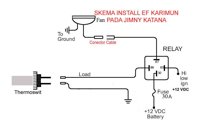 suzuki jimny katana sanctuary page 167 kaskus. Black Bedroom Furniture Sets. Home Design Ideas