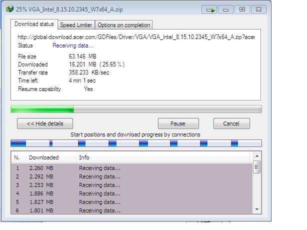 Jasa Unlock MiFi Modem WiFi Bolt ZTE MF90 - Malang