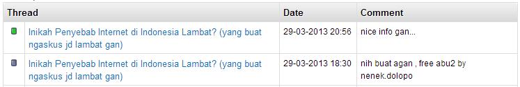 Inikah Penyebab Internet di Indonesia Lambat? (yang buat ngaskus jd lambat gan)