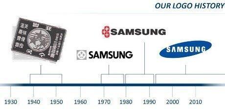 6 Fakta Menarik Tentang Samsung